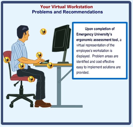 Ergonomic Risk Assessment