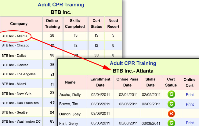 Centralized Tracking and Reporting of Training and Equipment